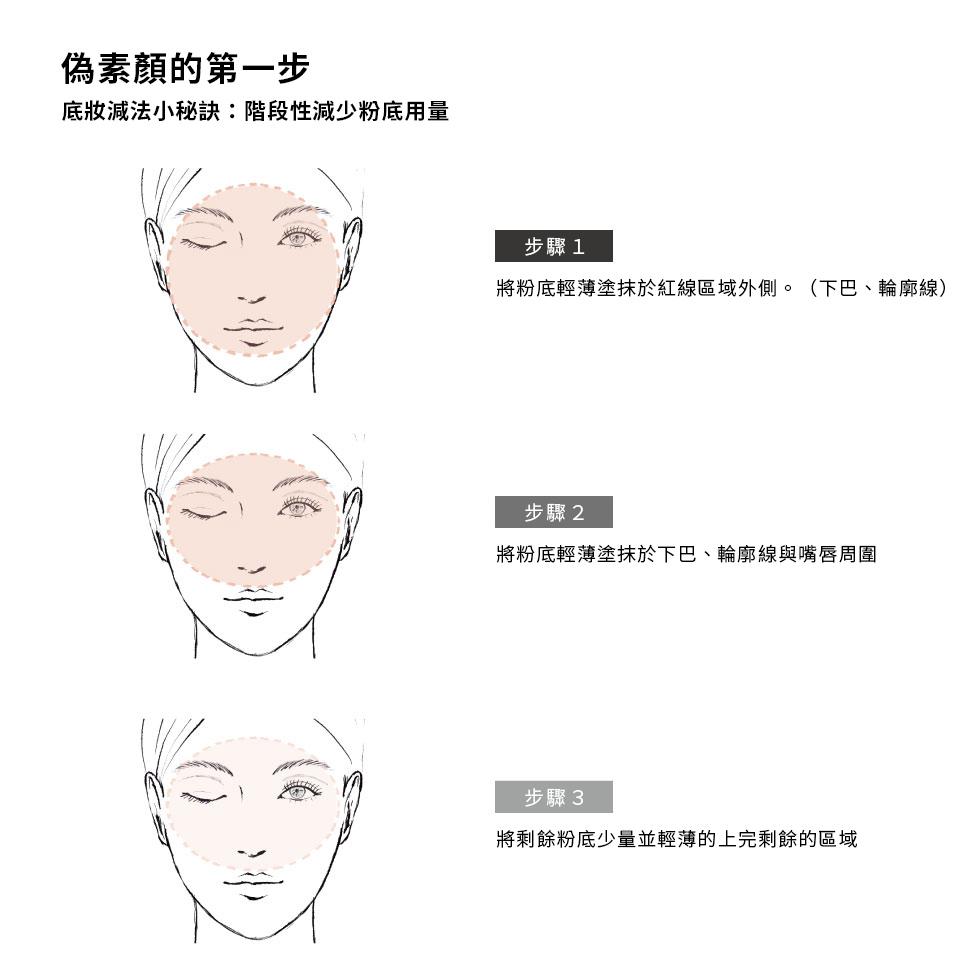 木薯定妝蜜粉-步驟1